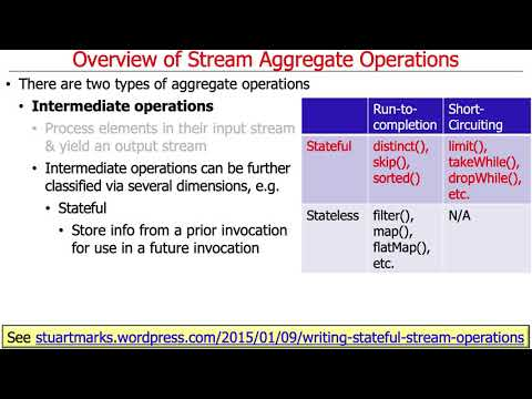 Java Streams: Overview Of Aggregate Operations
