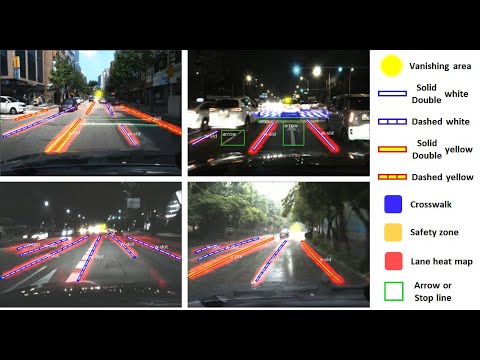 VPGNet: Vanishing Point Guided Network for Lane and Road Marking Detection and Recognition (ICCV'17)