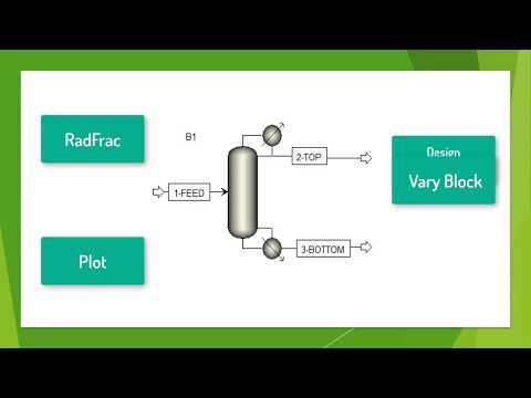 Aspen Plus V10.0 Series - Chapter 6: The RadFrac Model