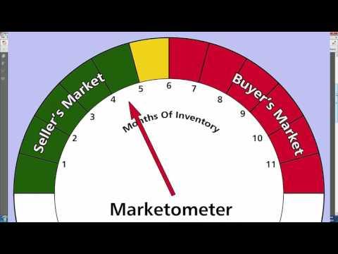 Jacksonville Florida Real Estate Market Trends August 2016