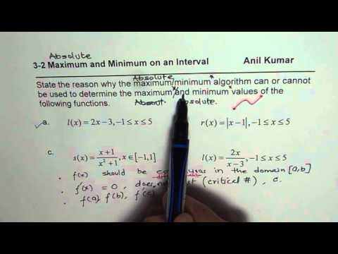 Check Algorithm for Absolute Maximum and Minimum Note Correction