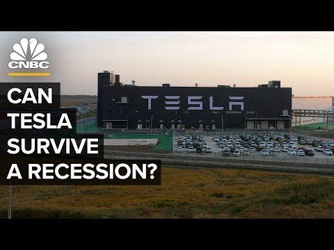 Why Tesla Is