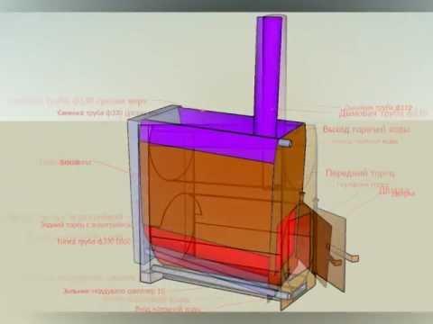 видео: Металлическая банная печь с каменкой и водогрейкой.