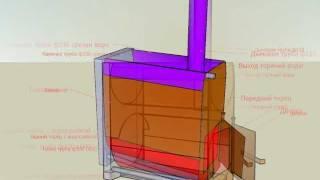 Металлическая банная печь с каменкой и водогрейкой.(, 2012-01-03T19:32:35.000Z)