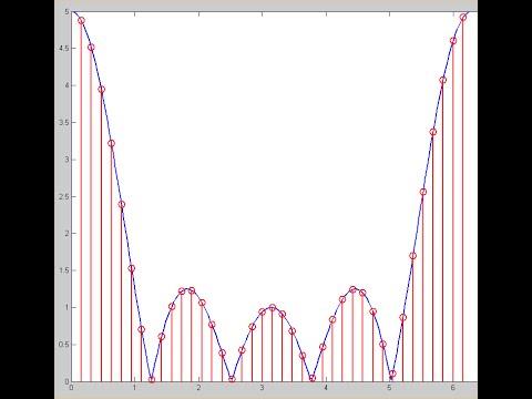DSP Lecture 10: The Discrete Fourier Transform