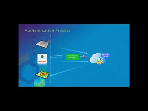 Authentication For iOS Apps Made Easy