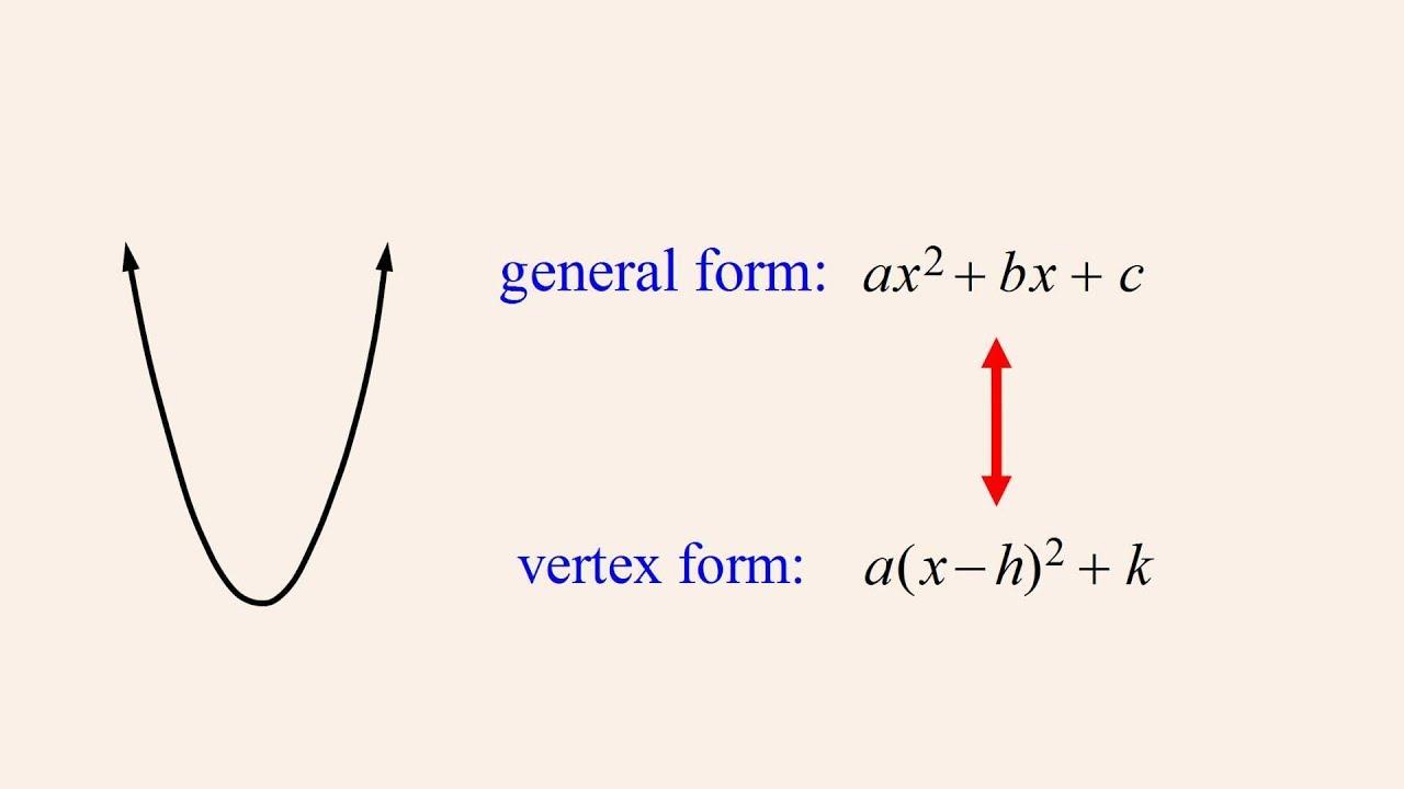 Algebra 68 converting between general and vertex form youtube algebra 68 converting between general and vertex form falaconquin