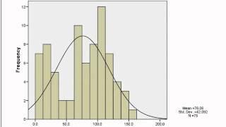 Repeat youtube video estadística descriptiva para variables cuantitativas y cualitativas
