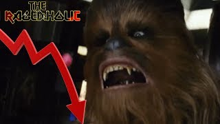 SO LOW: A Star Wars Box Office