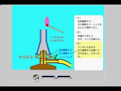 ���������� gas burner youtube