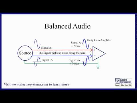 Balanced Audio vs. Unbalanced Audio Signals - Understanding how they ...