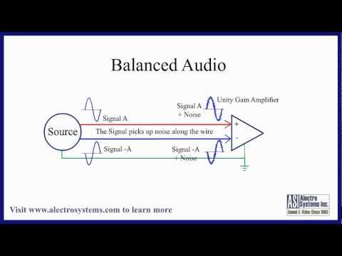 Xlr Audio Wiring Download Wiring Diagram
