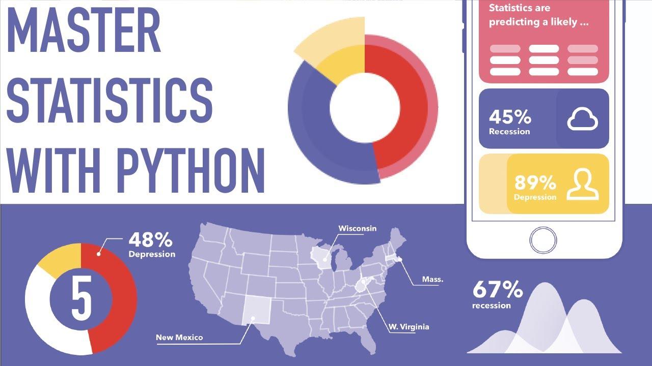 Statistics Tutorial 5 T Distribution / Hypothesis Testing