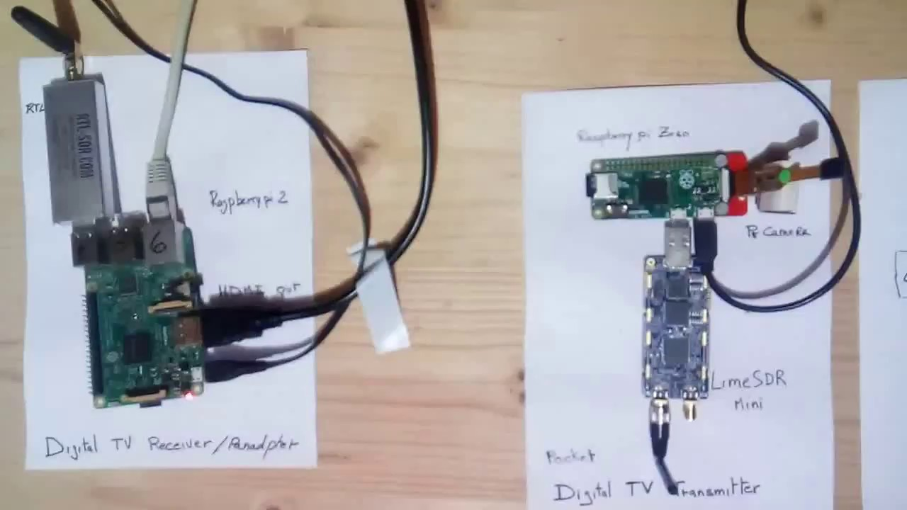 Raspberry Pi and LimeSDR create pocket-sized open-source digital TV