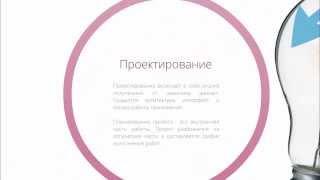 Разработка мобильного приложения. Этапы(, 2013-08-31T14:42:50.000Z)