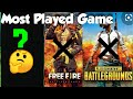 Top 10 Most Played Game In The World 2019 - YouTube