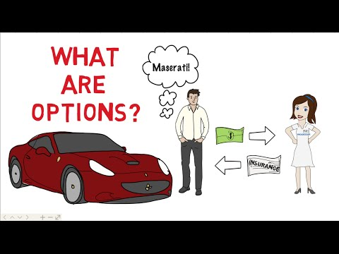 Option Trading Basics – Simplest Explanation