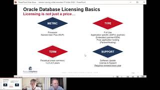 How to license Oracle technology