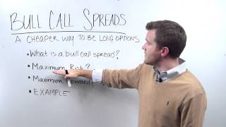Bull Call Spreads - A Cheaper Way to Be Long Options