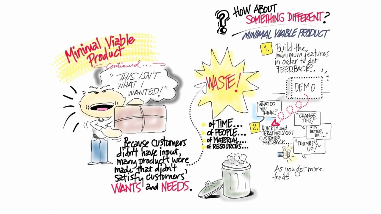 Minimum Viable Product - How to Build a Startup