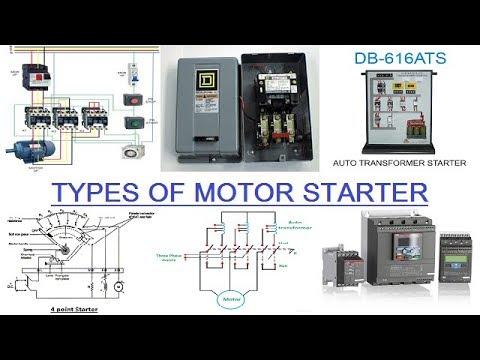 Types Of Motor Starter Hindi
