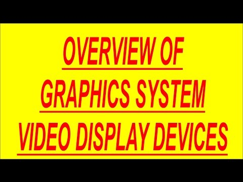 Video Display Devices In Computer Graphics