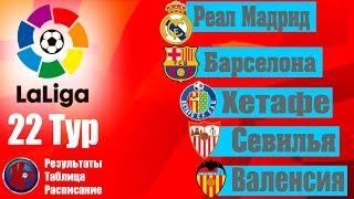 Футбол Ла Лига 2019 2020 Чемпионат Испании 22 тур Обзор Результатов