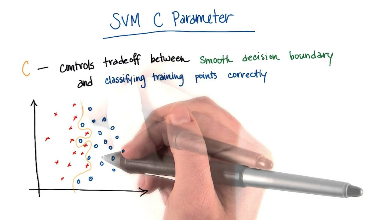 Svm C Parameter Intro To Machine Learning