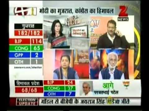 Zee News : Cong leads in Himachal , Hat trick for Modi in Gujarat ..