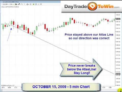 Day Trading Emini SP using Atlas Line Oct 15, 2009