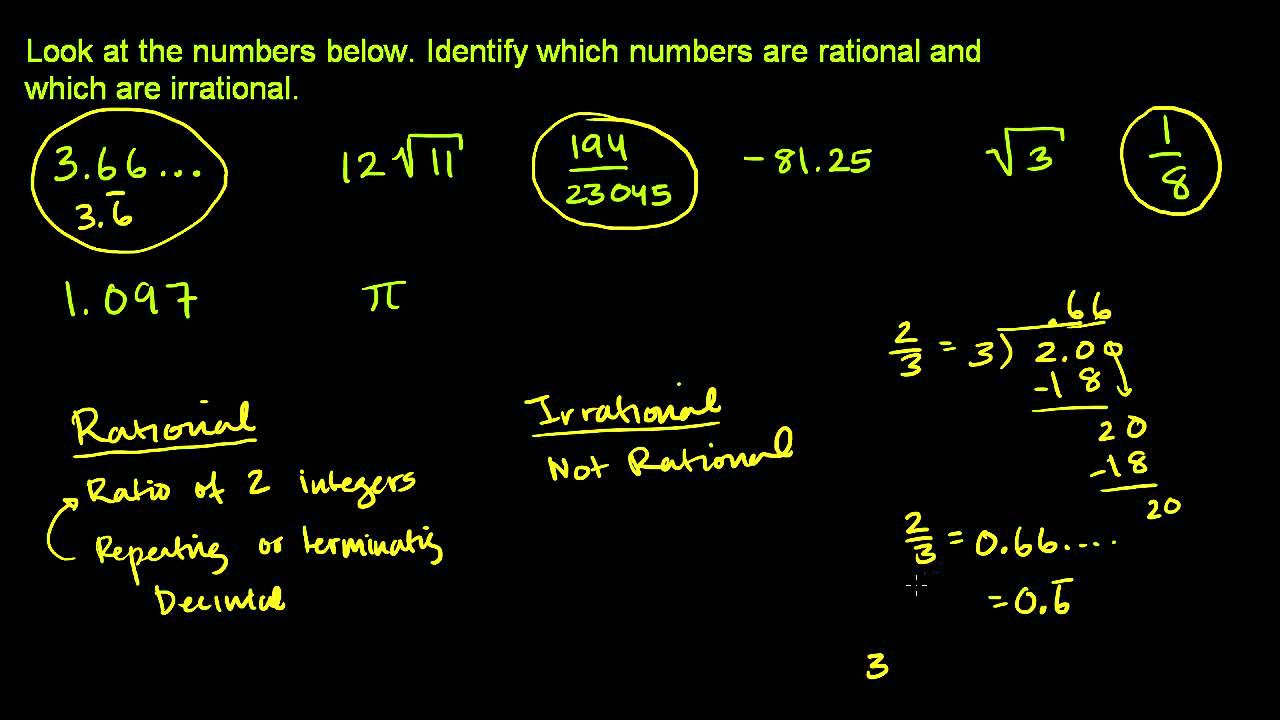 Identifying Rational Numbers Youtube