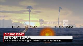 Mencari Hilal 2017 Video