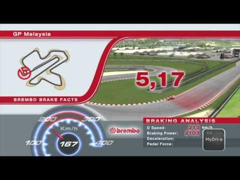 F1 Brembo Brake Fact For Sepang Malaysia