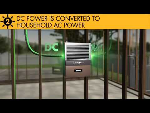 SunPower - How Solar Works.mp4