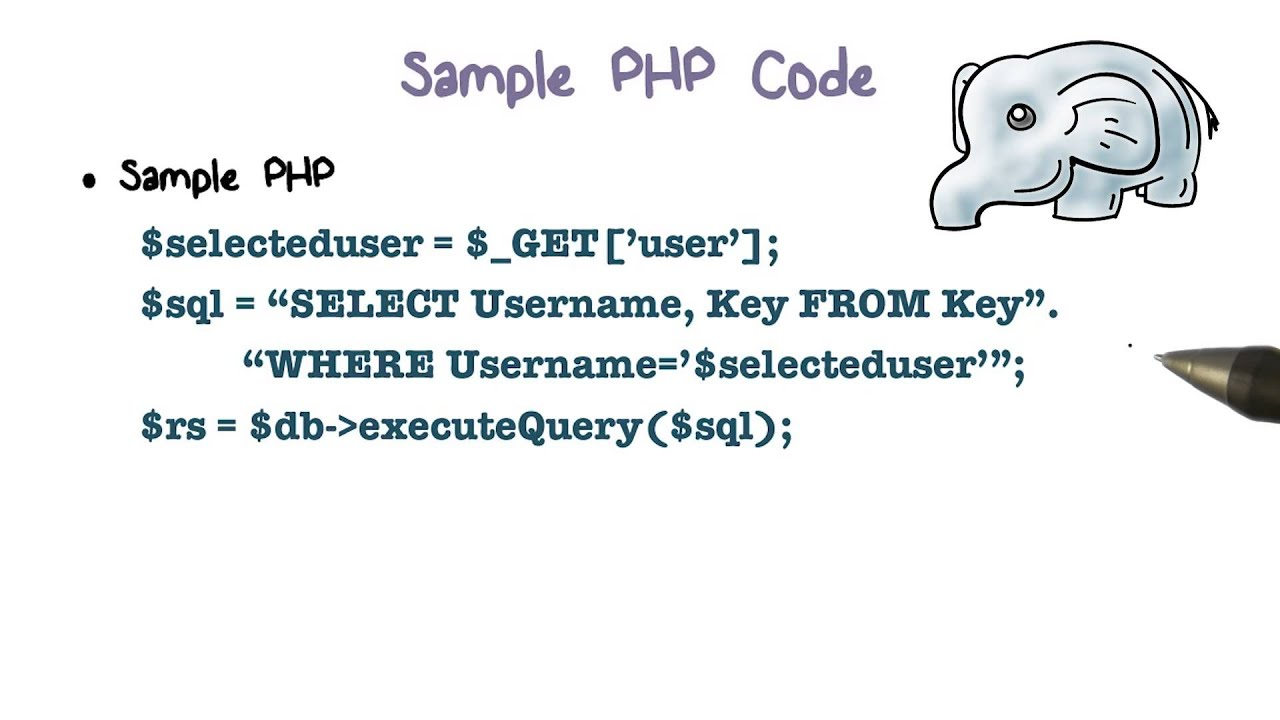 Sample PHP Code - YouTube