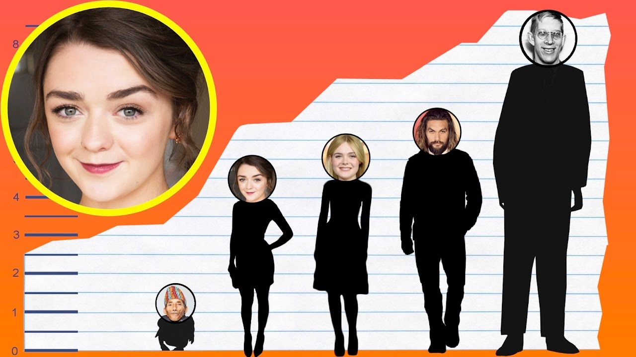 How Tall Is Maisie Williams  Height Comparison  YouTube