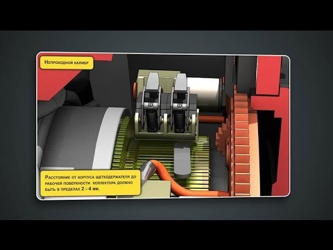 hqdefault Электронное учебное пособие «Ремонт тягового электродвигателя электровозов серий ВЛ10, ВЛ11»