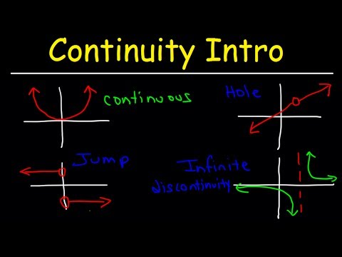 Continuity Basic Introduction, Point, Infinite, & Jump Discontinuity, Removable & Nonremovable