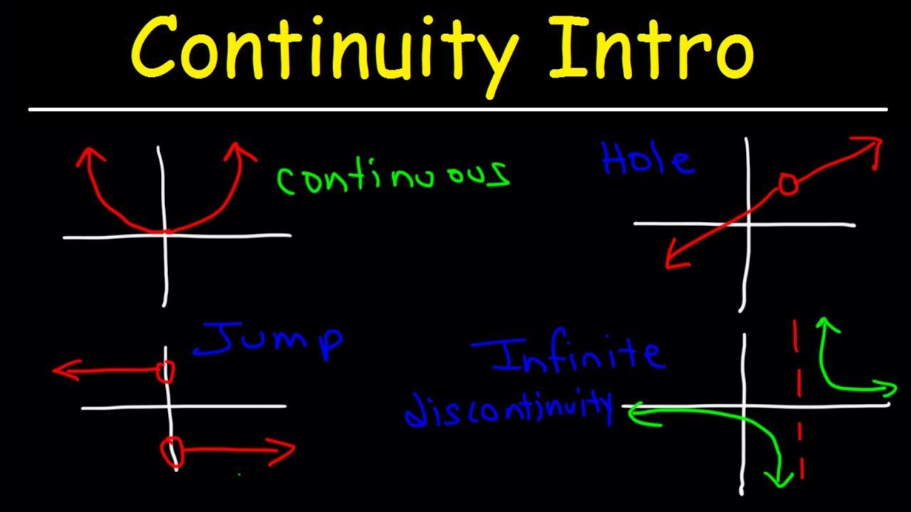 continuity vs discontinuity