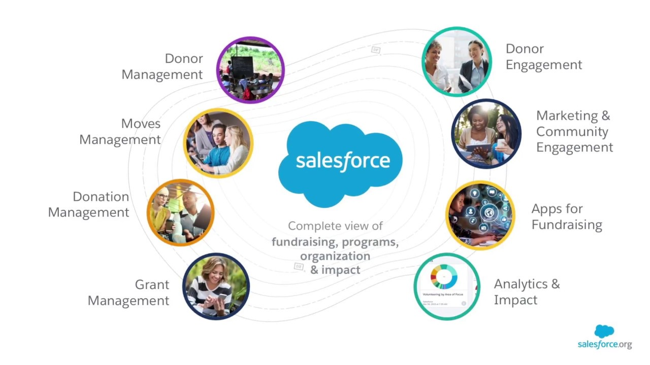 fundraising with salesforce npsp demo youtube