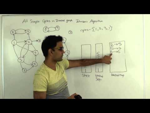 Johnson's Algorithm - All simple cycles in directed graph