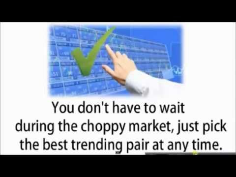 How to make easy money with forex