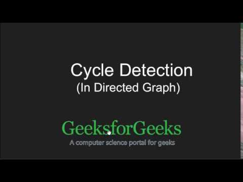 Detect Cycle in a Directed Graph | GeeksforGeeks