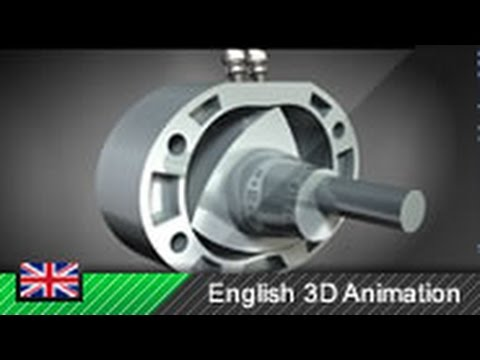Wankel Engine  Rotary Engine  How it works! (Animation