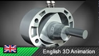 Wankel Engine / Rotary Engine - How it works! (Animation)