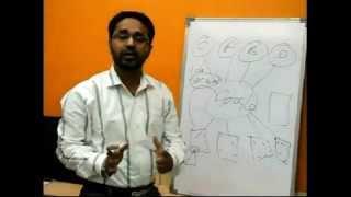 Earn from Google Adsense video in Hindi thumbnail
