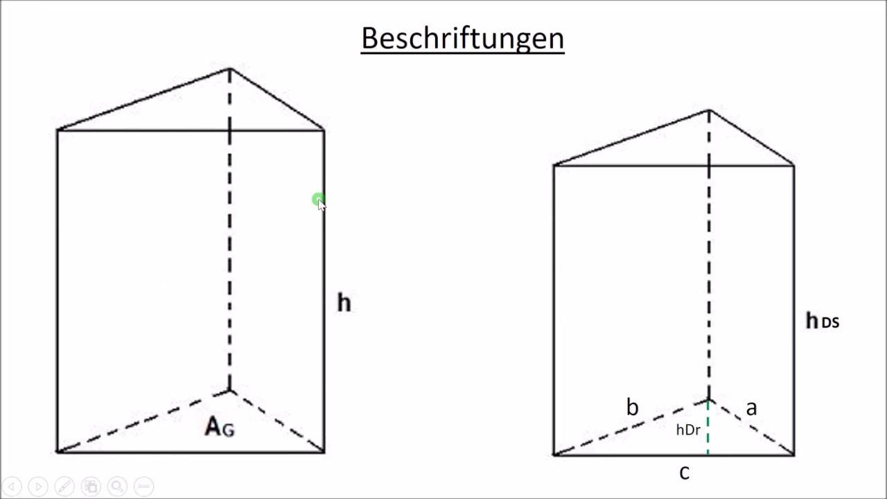 Volumen und Oberfläche Dreiecksäule - YouTube