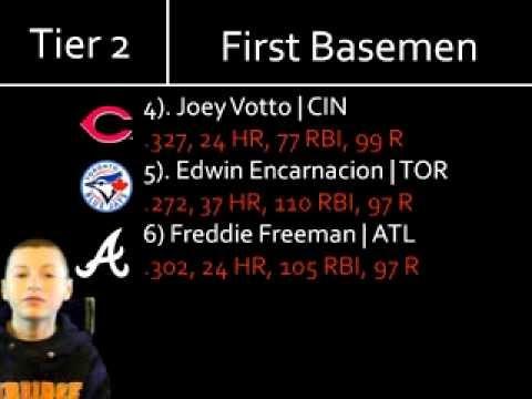 2014 Fantasy Baseball: First Basemen Rankings