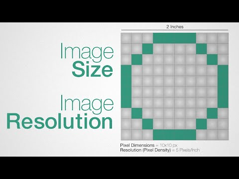 Image Size and Resolution Explained
