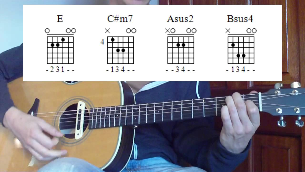The Lucky One Taylor Swift Guitar Lesson Red Album Youtube